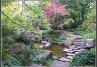 Japanischer Garten Berlin Adresse